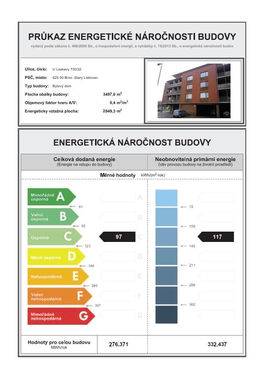 Průkaz energetické náročnosti budovy (PENB)